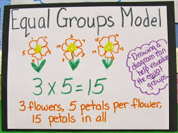 total recall helping our students memorize multiplication facts
