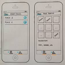 tools mobile wireframe tool app mockup tools reviews part 1