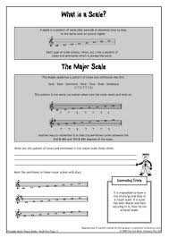 major scale worksheet free worksheets library download and print