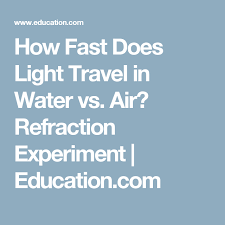 how fast does light travel in water vs air how fast does light travel in water vs air refraction experiment
