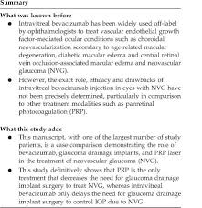 Icd 9 Code For Legal Blindness Eye Long Term Outcomes Of Neovascular Glaucoma Treated With And
