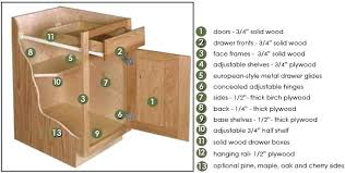 box kitchen cabinets kitchen cabinet box kitchen cabinets design build pros 2 making