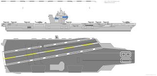 the blueprints com blueprints u003e ships u003e ships us u003e usa cv 80