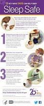 How To Sleep In A Chair Dads U2014help Baby Sleep Safe Infographic