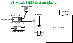 2010 mazda 6 wiring diagram mazda wiring diagrams for diy car