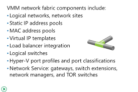 managing the network and storage infrastructure in microsoft