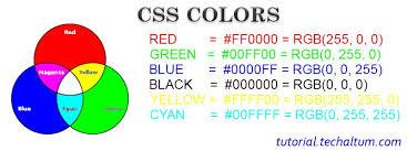 css color codes hexadecimal rgb color code color picker