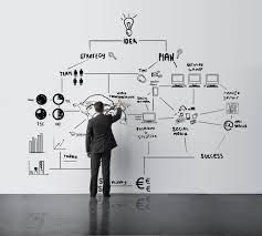 Starting A Business Plan Template Entrepreneur Business Plan Template Do I Build A Business Plan