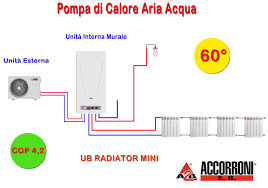 pompa di calore interna sostituzione della caldaia a metano e gpl