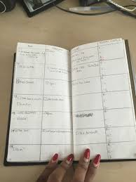 bullet journal everything you need to know