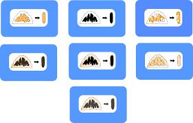 bioinformatics zen poster predicting genotype from phenotype