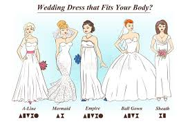 types of wedding dress styles set of wedding dress styles for shape types stock