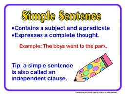simple compound and complex sentences by rachel lynette tpt