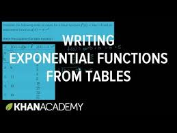 writing exponential functions from tables algebra video khan