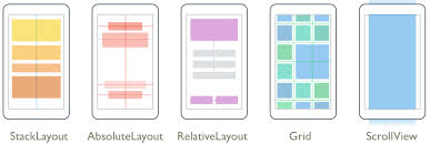 layouts for android stacklayout xamarin
