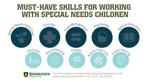 resume for a daycare job 10 skills needed in careers working with special needs children