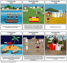 Punic Wars Map Punic Wars Storyboard By Catawesome