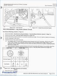 car starter circuit diagram dolgular com