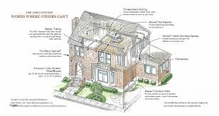 how to find house plans house plan inspirational how to find original house plans how to