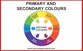 primary secondary and complementary colours