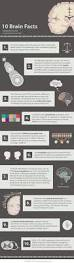 48 best ap psychology images on pinterest ap psychology teacher