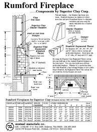 Count Rumford Fireplace by Count Rumford Fireplace Design Dimensions Google Search камини