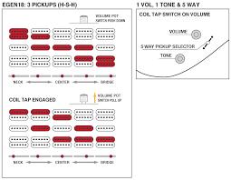 new pickup configuration s series ibanez forum