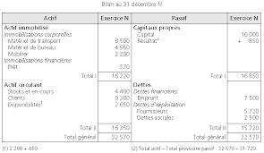 matériel de bureau comptabilité établissement d un bilan