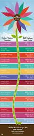 Pantone Colors Of The Year by Thelandofcolor Com