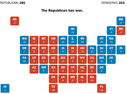 Create Electoral Map The Fix U0027s 2016 Create Your Own Electoral College Map Simulator
