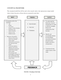 theoretical framework research paper conceptual framework research paper example
