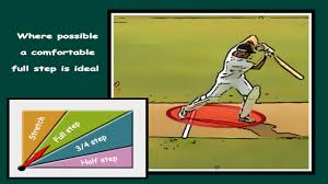 how to cricket batting tips 7 ways to increase power youtube