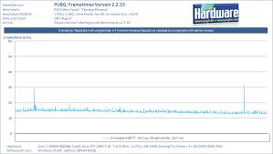 pubg 750 ti playerunknown s battlegrounds neue pubg benchmarks der aktuellen