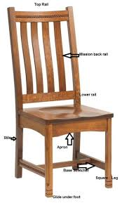 Chair Styles Guide A Buyer U0027s Guide To Amish Dining Chairs Countryside Amish Furniture