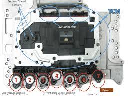 nissan titan engine swap 2006 nissan tourqe converter solenoid swap nissan titan forum