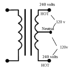 beautiful 120v outlet wiring diagram ideas wiring diagram ideas