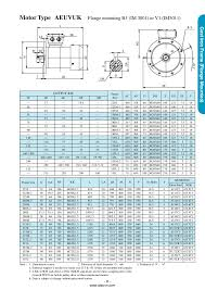 teco induction motor wiring diagram somurich