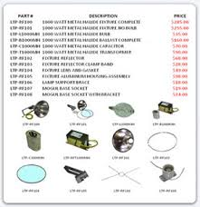 Light Fixture Kits Light Towers Aftermarket Magnum Specialty Lighting Parts