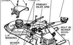 1994 ford f150 parts catalog 1994 ford f150 wiring diagram 1994 ford explorer stereo wiring