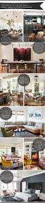 Whole House Color Scheme by Color Palette The Anatomy Of Design Page 6
