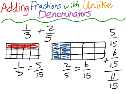 adding fractions with unlike denominators adding fractions with unlike denominators showme