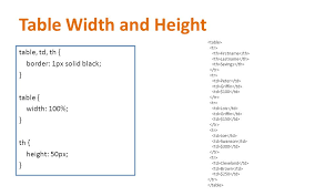 Table Td Width Css U2013 Cascading Style Sheets Ppt Video Online Download