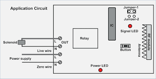 isolated ground receptacle wiring diagram wildness me
