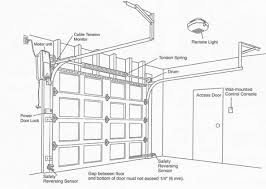 home design eugene oregon garage door repair eugene oregon i87 all about home design