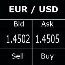 bid ask significato los spreads en el forex t礬cnicas de trading