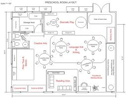 classroom layout template elementary classroom design layout get a template for designing