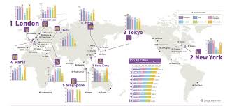 the top 10 most powerful cities in the world world economic forum
