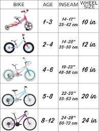 popular cycling cool buy cheap cycling cool lots from china how to buy a bike for your kid liv cycling official site