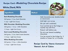 71 best modelling chocolate images on pinterest modeling