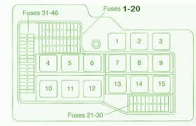 1991 u2013 1999 bmw e36 325i fuse box diagram u2013 circuit wiring diagrams